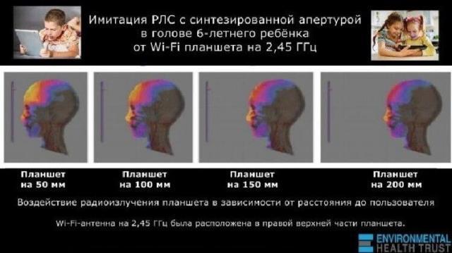 В Европе запрещают Wi-Fi в школах и детсадах. И вот почему