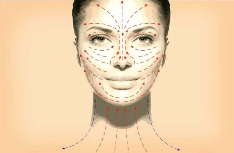 Научилась делать любимую маску Софи Лорен из 4-х домашних средств. Теперь не буду тратиться на крем от морщин