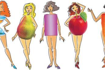 Психологический тест: выберите девушку и узнайте, насколько вы довольны собственным телом